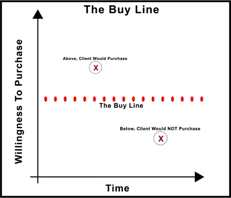 Picture of Buyline